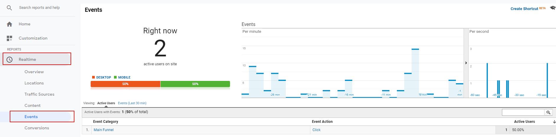 Отображение событий в отчетах реального времени в Google Analytics