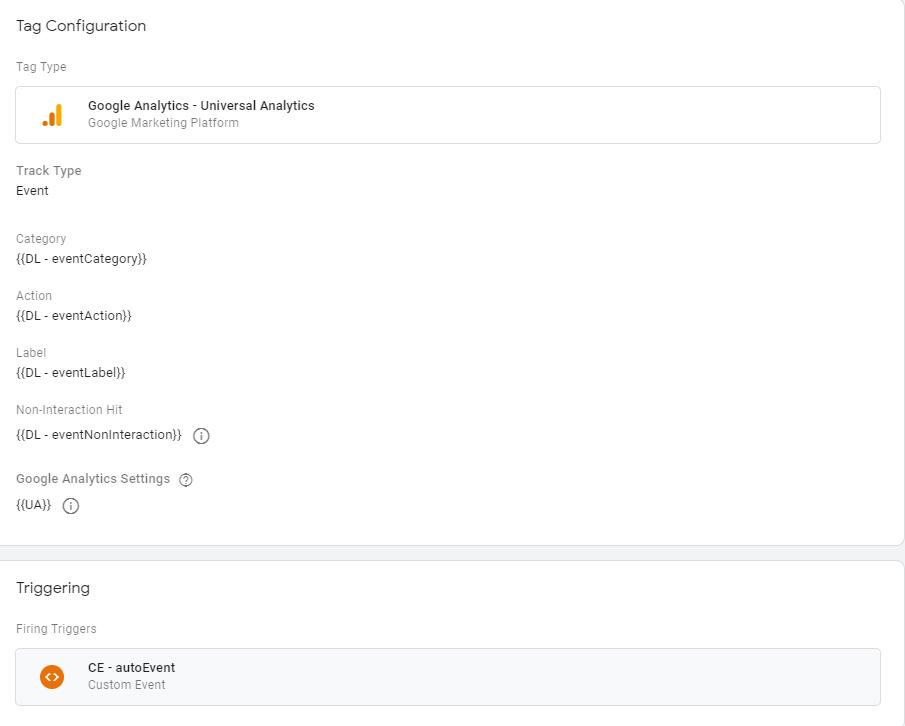 Тег передачи автособытия в Google Analytics