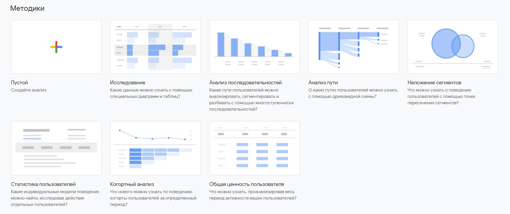 Методики в Google Analytics 4