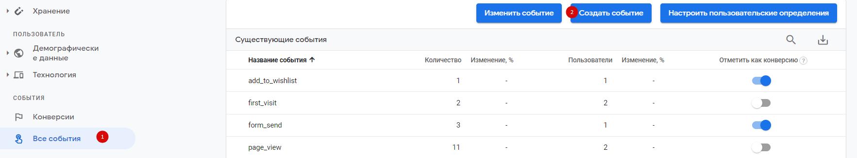 Функционал на вкладке Все события в интерфейсе Google Analytics 4