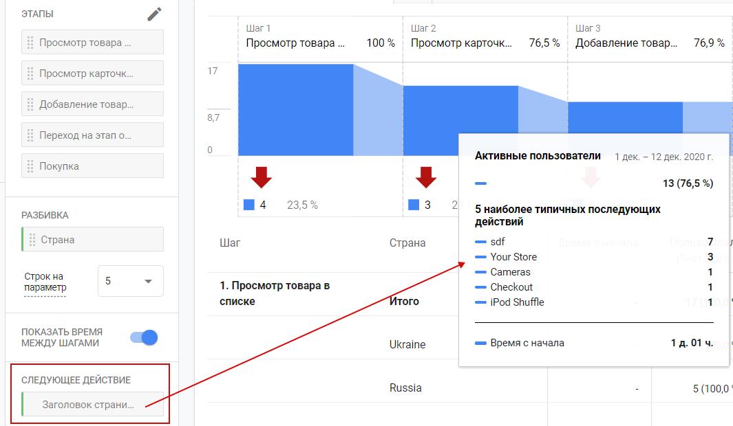 Как узнать какие страницы смотрят пользователи при анализе последовательностей в GA4