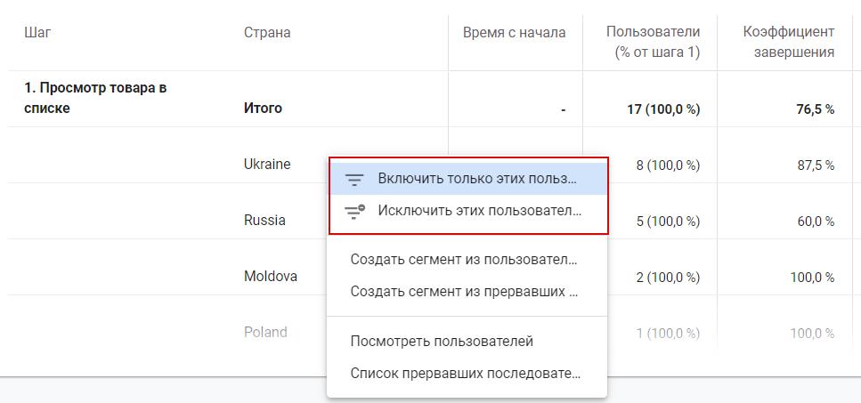 Применение фильтра в таблице с разбивкой при создании воронки в Гугл аналитике