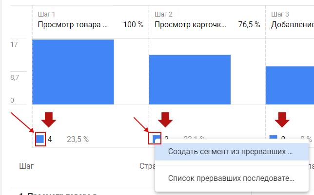 Создание сегмента пользователей прервавших последовательность в Google Analytics 4