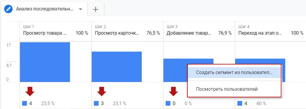 Создание сегмента при нажатии на шаг воронки в Google Analytics 4